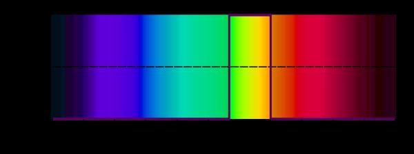 Spektrum_RGB